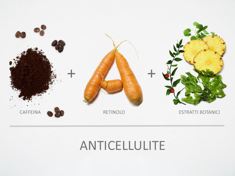 ingredienti anticellulite